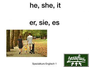 Englisch lernen Lernzuflucht Hagen Nachhilfe